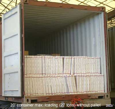 Container loading information of China Geoffering Ltd